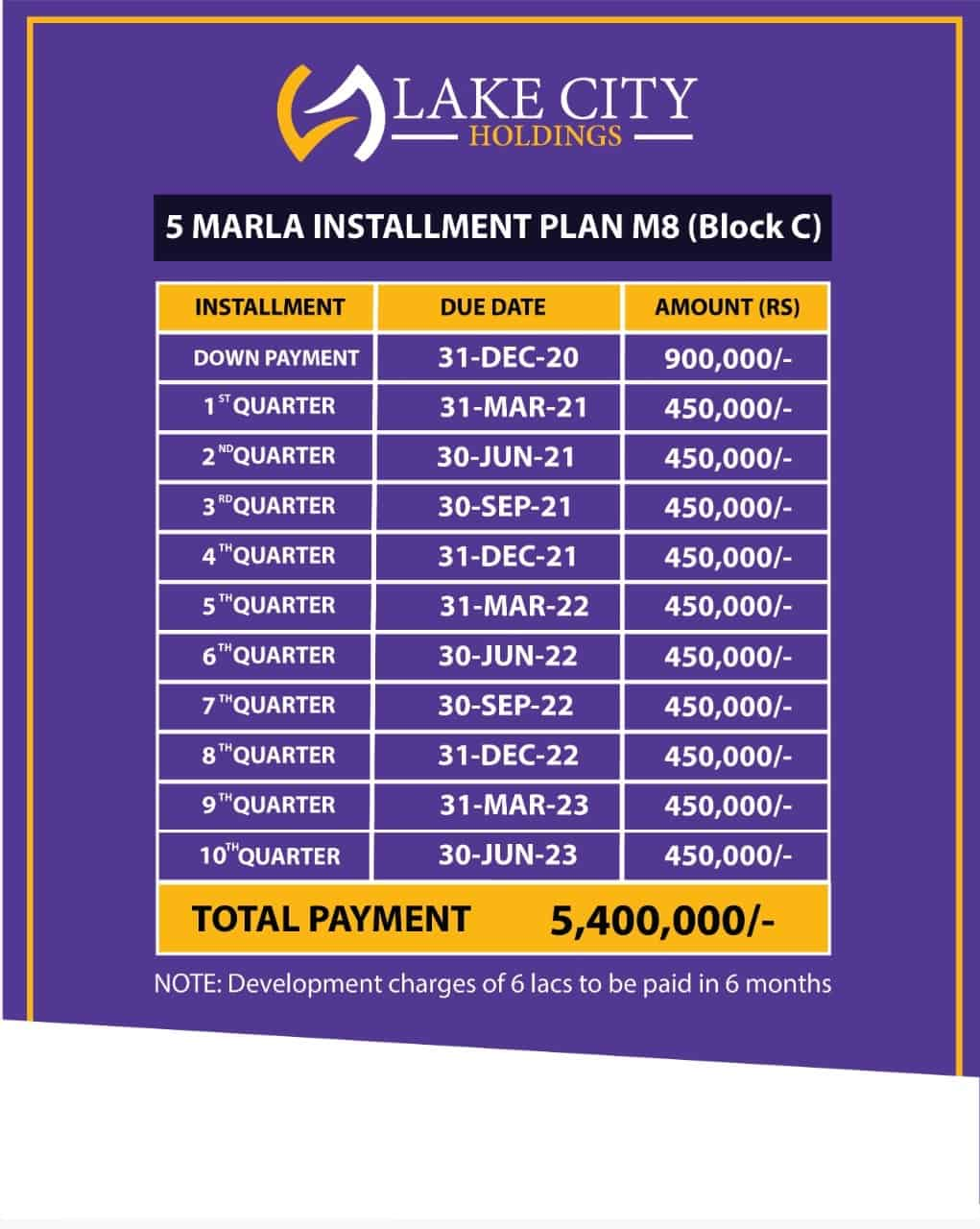 5 marla plot M 8 on Installments