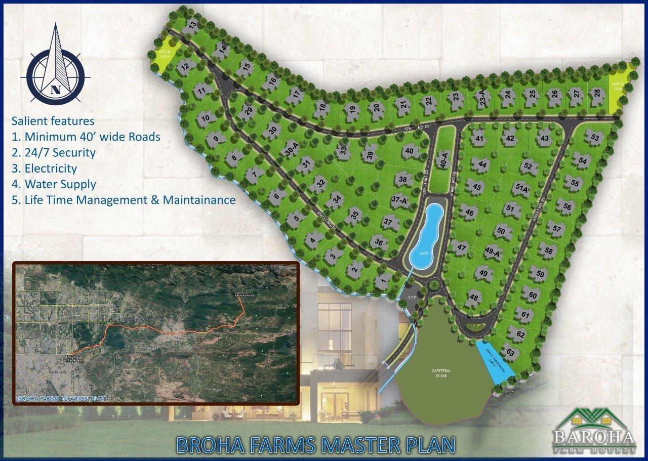 Master Plan Baroha Farm Houses-min