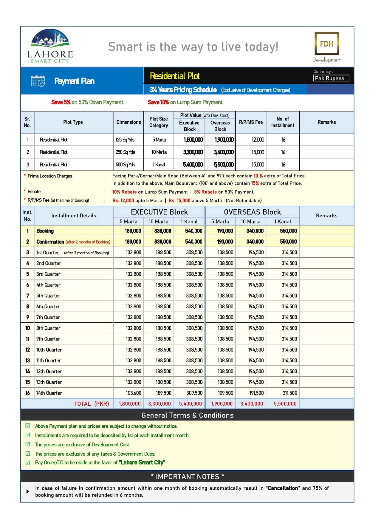 Lahore Smart City Payment Plan Residential