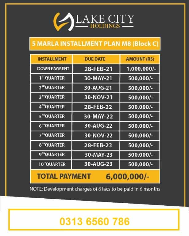 New Payment Schedule M8 Block C